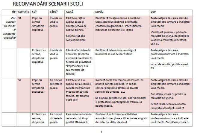 RECOMANDARI1