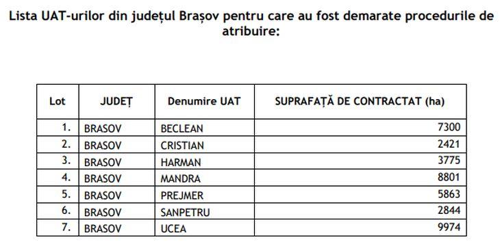 lista-uat-licitatie-realizare-cadastru-cu-bani-europeni
