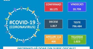 coronavirus 8 iulie